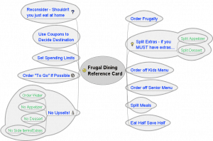 frugaldiningreferencecard