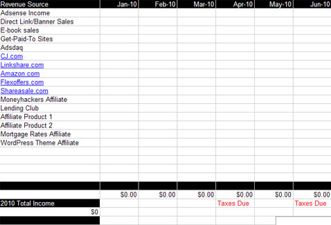 How I Keep Track Of Blog Income And Expenses And Why It's Important