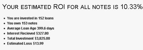 Lending Club ROI
