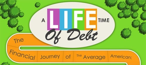 lifetime of debt