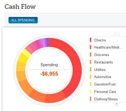 Personal Capital Cash Flow Report
