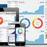 Personal Capital: The Financial Management Software For Investors