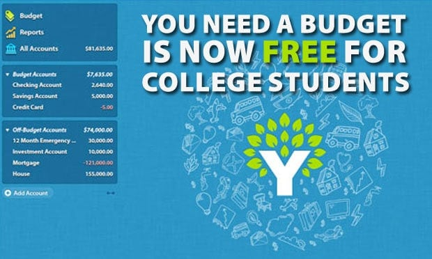 YNAB Free for College Students