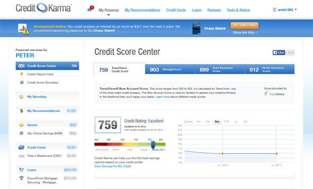 credit-karma-credit-score