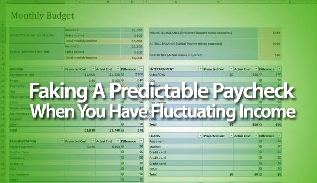 faking a predictable paycheck with fluctuating income