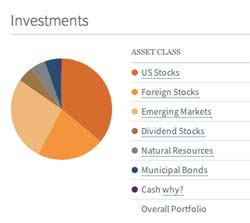 wealthfront-investments