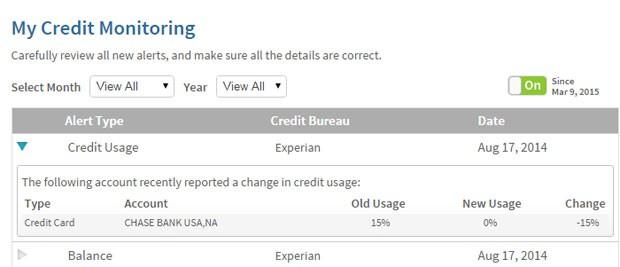credit-sesame-monitoring
