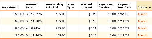 lending_club_loans