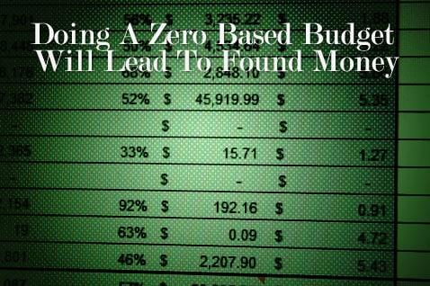 zero based budgets