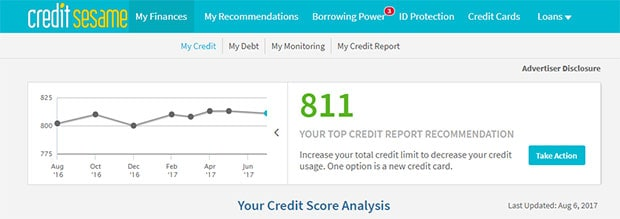 Credit Sesame TransUnion Credit Score