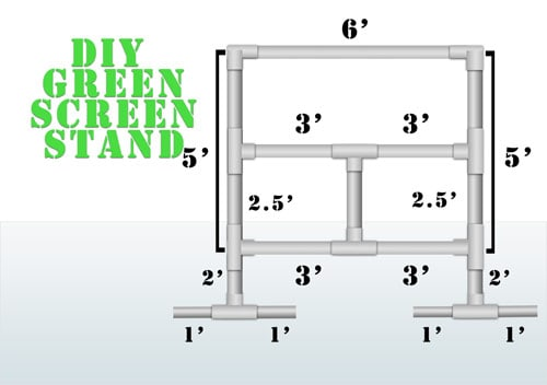 diy greenscreen diagram