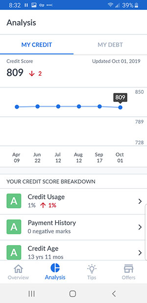 Credit Sesame App - Credit And Debt