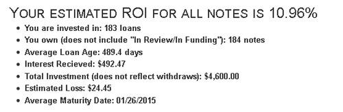 Lending Club Returns