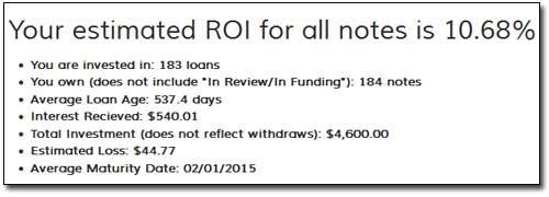 lending club analyzer