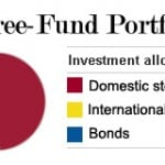 The Three Fund Portfolio: A Simple Diversified Investing Strategy