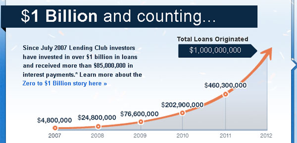 lending club 1 billion