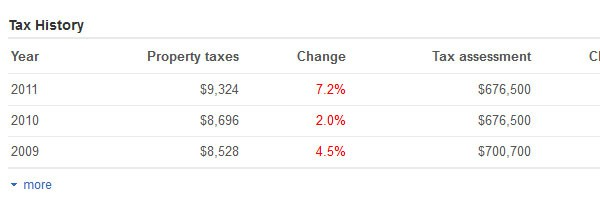zillow tax history