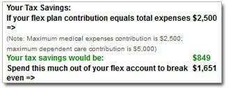 Flex Spending Account Savings