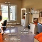 How To Put Together A More Functional And Organized Home Office
