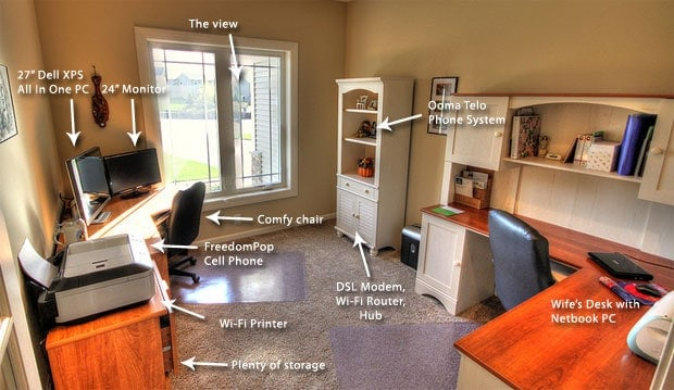 Putting together the ideal home office