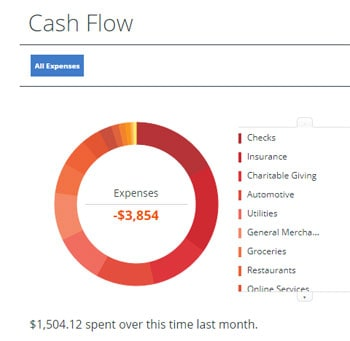 Personal Capital - Cash Flow Report