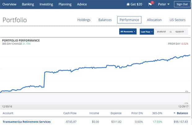 Personal Capital Portfolio Performance