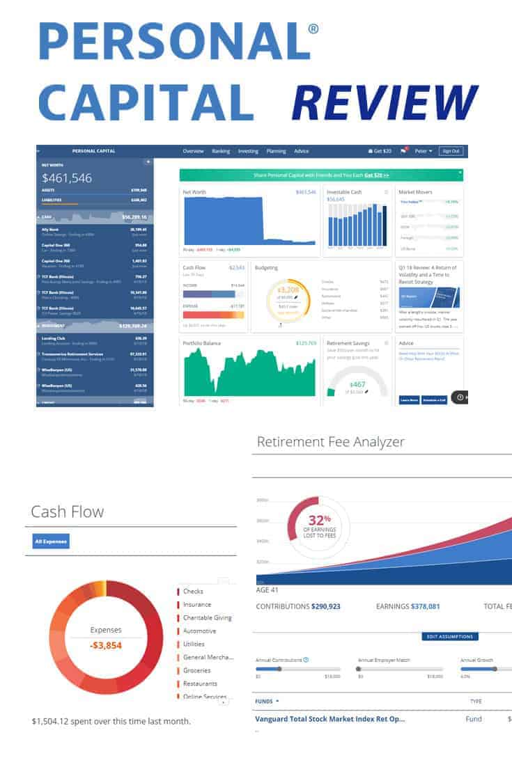Personal Capital gives you one convenient and secure software where you can manage your entire financial life, including your investments. Here's a review.