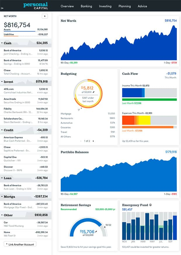 Personal Capital - Website Dashboard