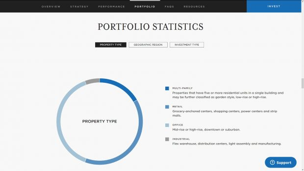 RealtyMogul Review - portfolio statistics