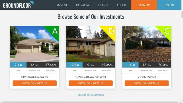 Groundfloor review - investments