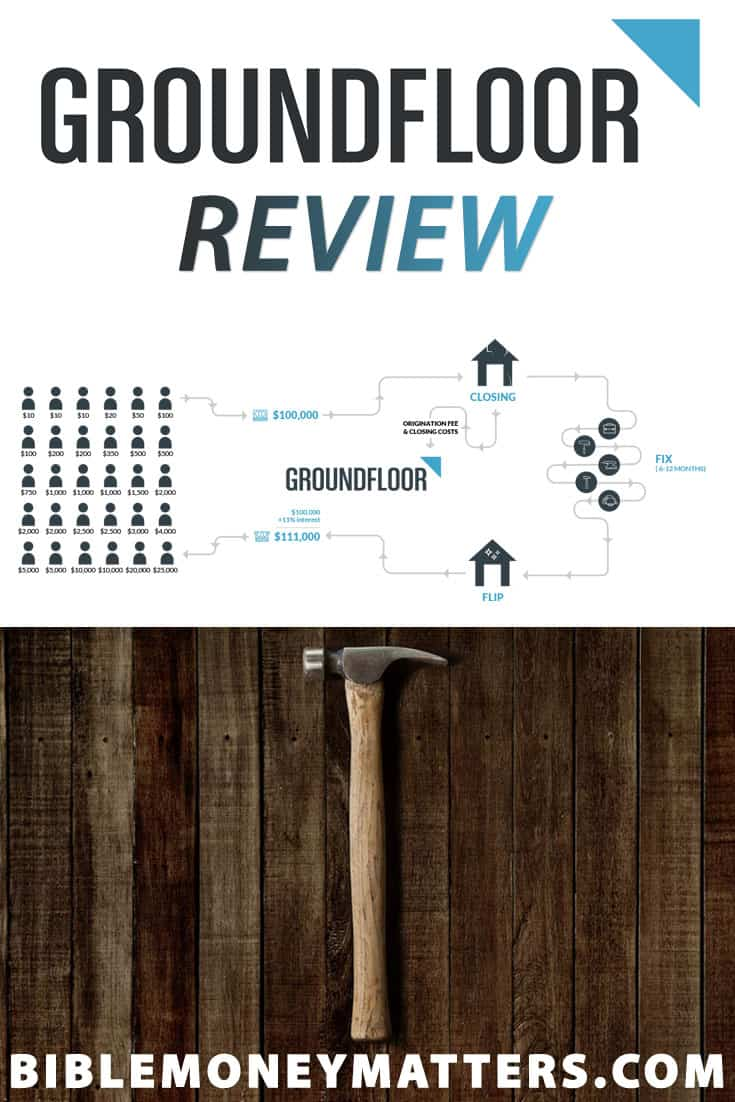 The Groundfloor website says they can nail down over 10% real estate investment returns for you. How realistic is that, and is it a company you should try?