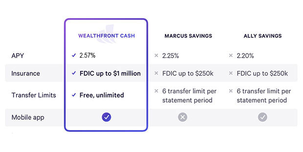 Wealthfront Cash Account