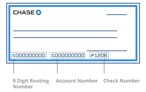 How To Find Your Bank Routing Number: A Guide To The ABA RTN
