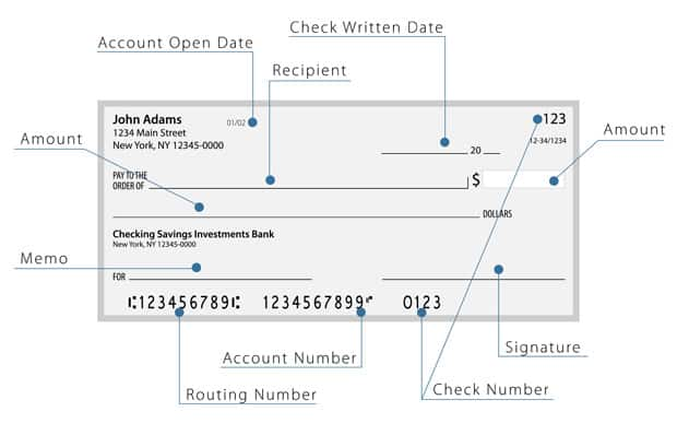 Bank routing transit numbers