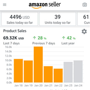Best Selling Apps - Amazon Seller Central