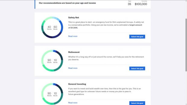 Betterment Review - Investment Categories