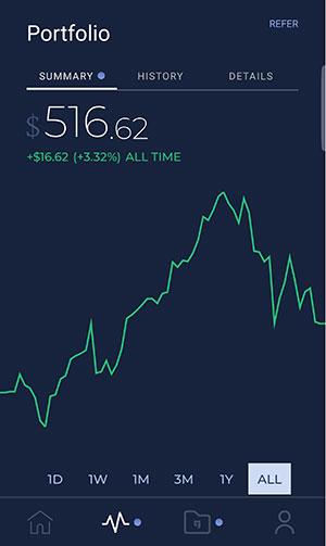 Titan Invest Review - Portfolio