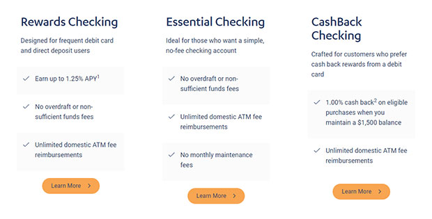 Comparison Of Checking Accounts
