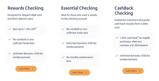 Comparison Of Checking Accounts