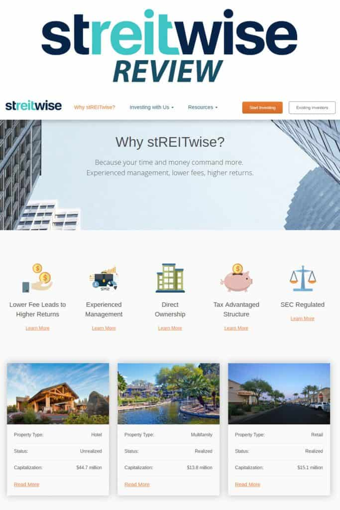 Streitwise Review - Real Estate Crowdfunding