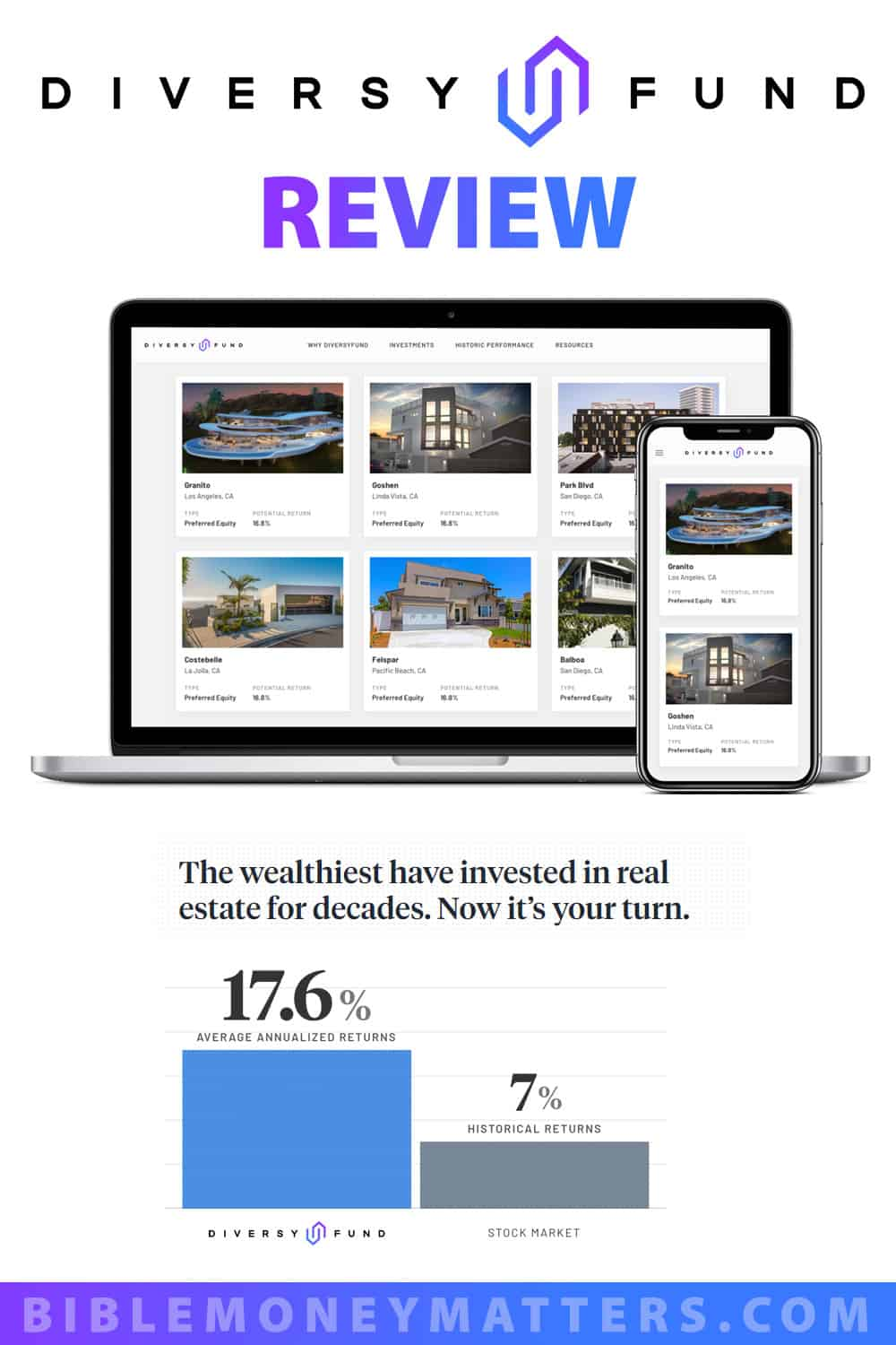 DiversyFund Review: Passive Income Through Real Estate Investing