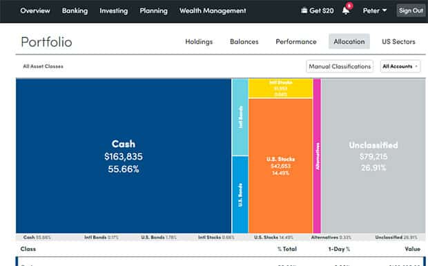 Personal Capital portfolio allocation screen