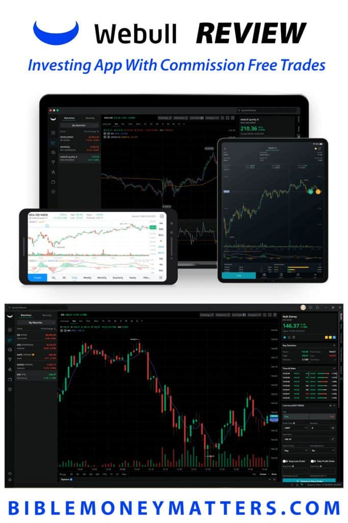 Webull investing app with free trades