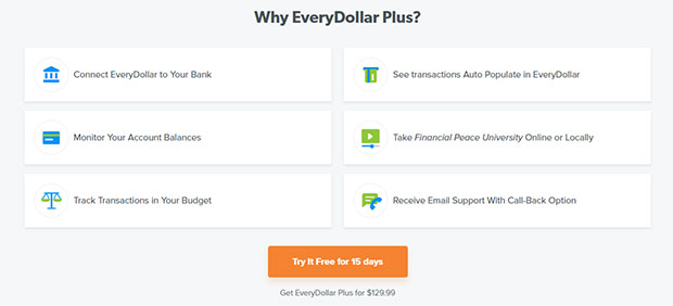 What Does EveryDollar Plus Cost?