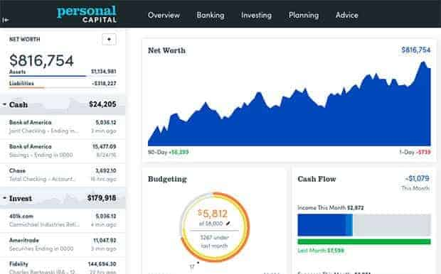 Personal Capital - Budget Software