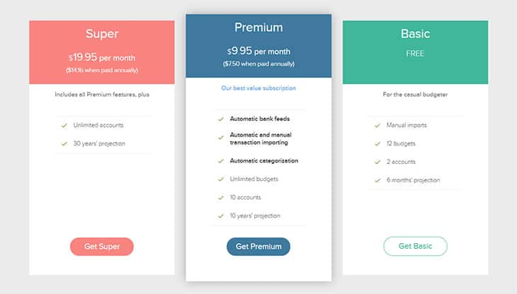 PocketSmith Plans and Pricing