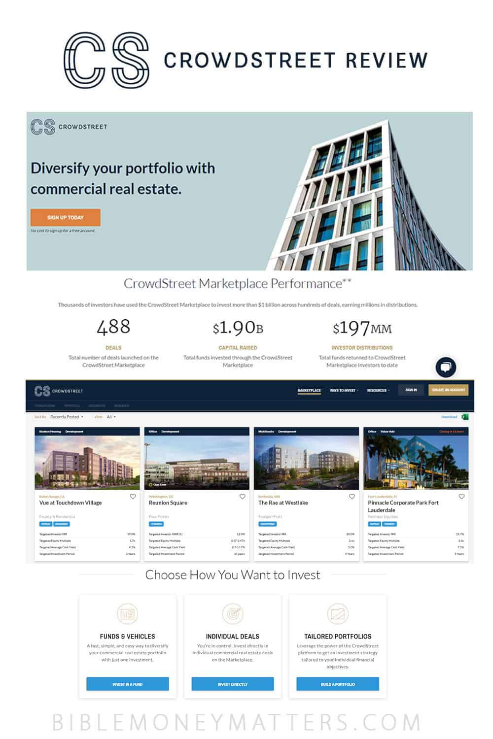CrowdStreet Review: Invest In Commercial Real Estate To Diversify Your Portfolio