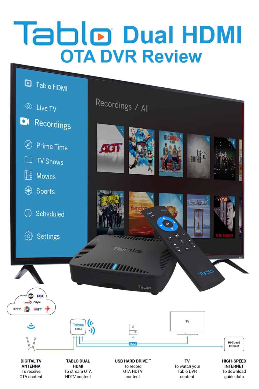 Tablo Dual HDMI DVR